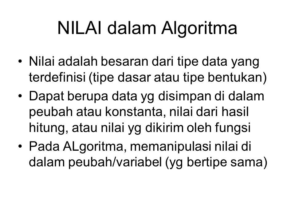 NILAI dalam Algoritma Nilai adalah besaran dari tipe data yang terdefinisi (tipe dasar atau tipe bentukan) Dapat berupa data yg disimpan di dalam peub