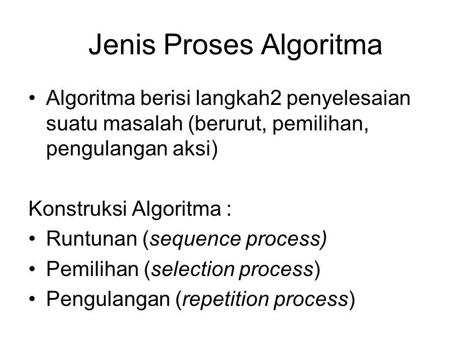 Jenis Proses Algoritma Algoritma berisi langkah2 penyelesaian suatu masalah (berurut, pemilihan, pengulangan aksi) Konstruksi Algoritma : Runtunan (se