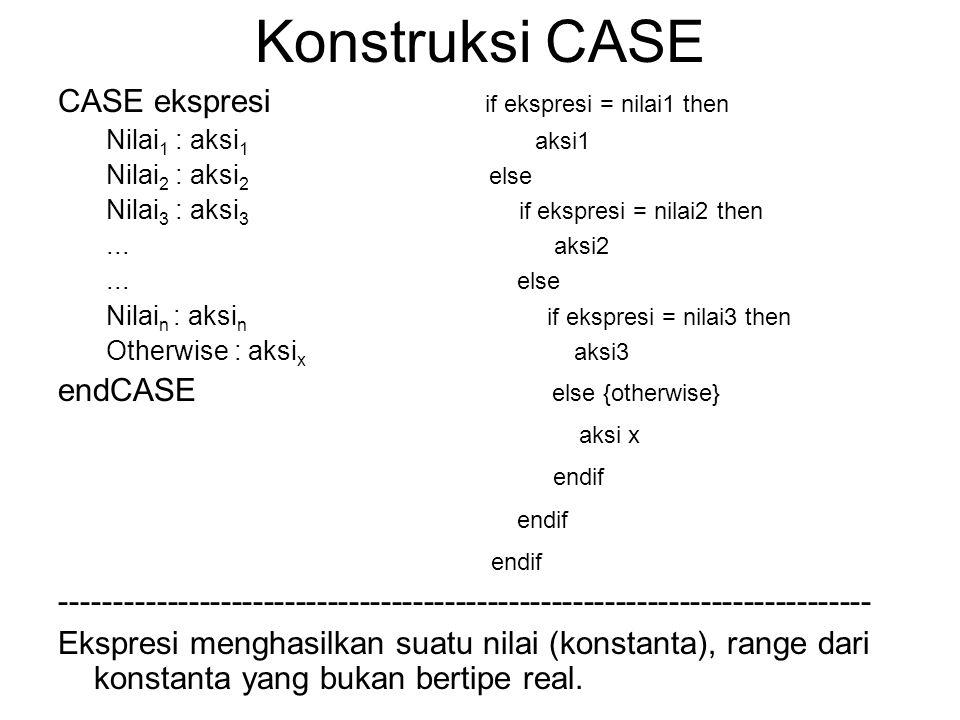 Konstruksi CASE CASE ekspresi if ekspresi = nilai1 then Nilai 1 : aksi 1 aksi1 Nilai 2 : aksi 2 else Nilai 3 : aksi 3 if ekspresi = nilai2 then... aks