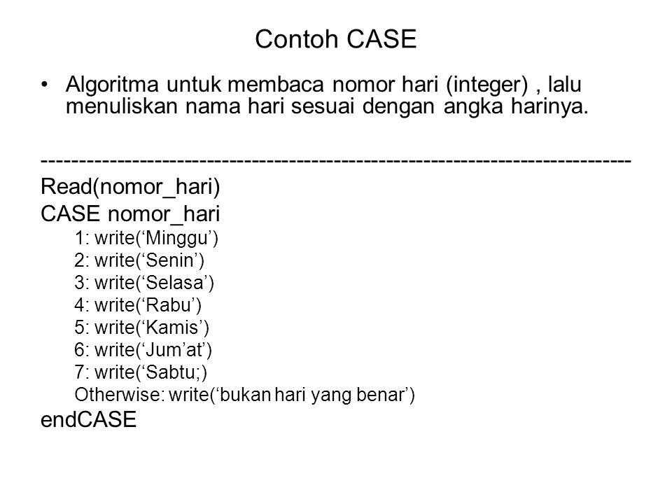 Contoh CASE Algoritma untuk membaca nomor hari (integer), lalu menuliskan nama hari sesuai dengan angka harinya. -------------------------------------