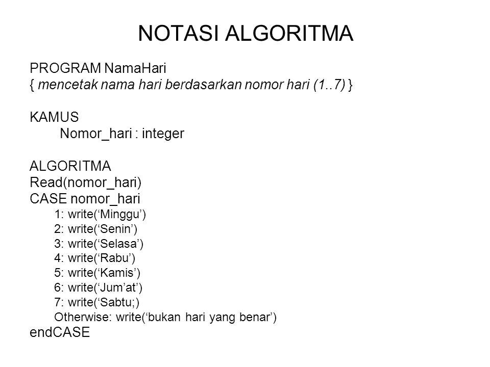 NOTASI ALGORITMA PROGRAM NamaHari { mencetak nama hari berdasarkan nomor hari (1..7) } KAMUS Nomor_hari : integer ALGORITMA Read(nomor_hari) CASE nomo