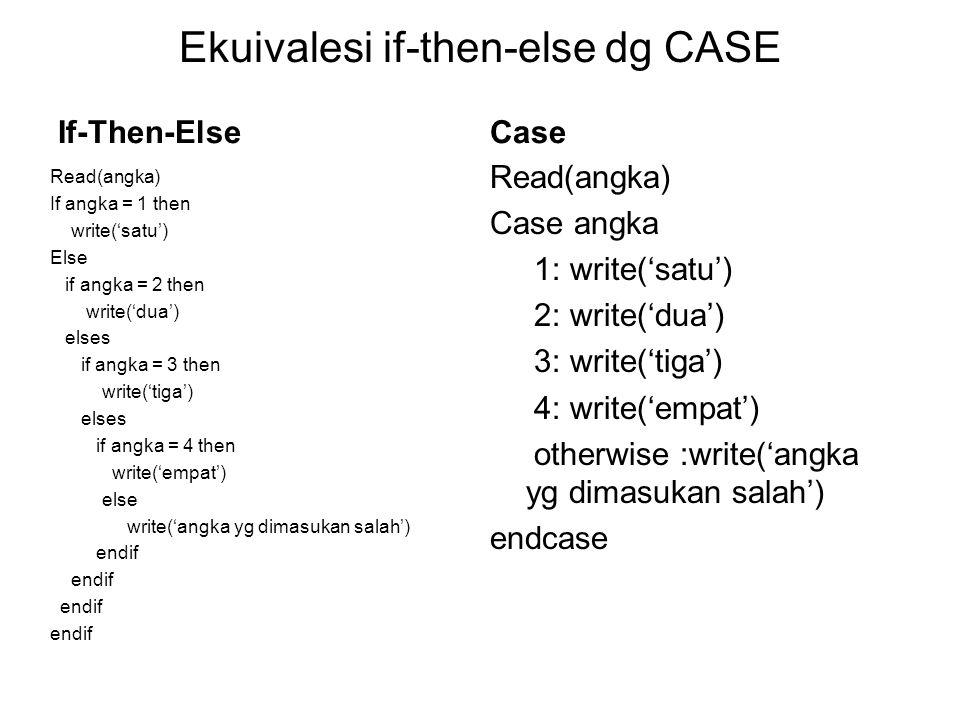 Ekuivalesi if-then-else dg CASE If-Then-Else Read(angka) If angka = 1 then write('satu') Else if angka = 2 then write('dua') elses if angka = 3 then w