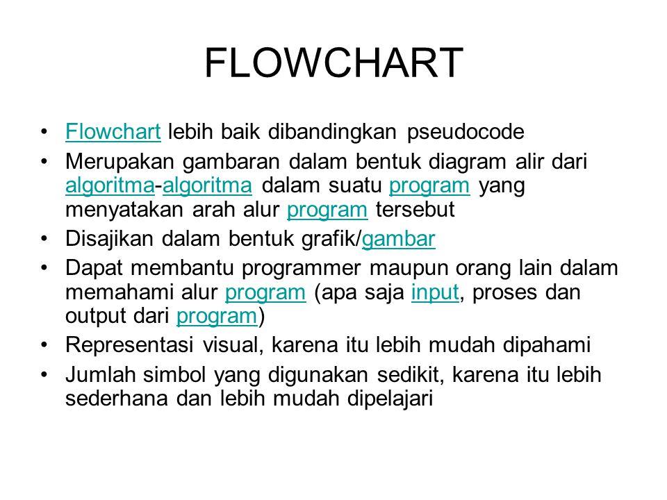 FLOWCHART Flowchart lebih baik dibandingkan pseudocodeFlowchart Merupakan gambaran dalam bentuk diagram alir dari algoritma-algoritma dalam suatu prog