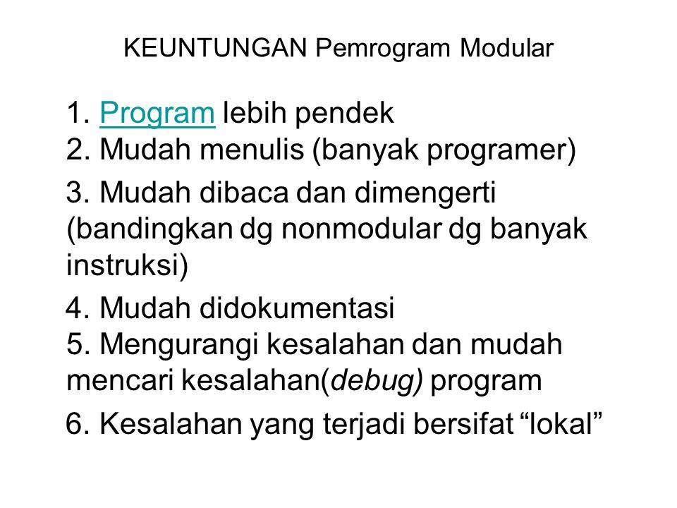 KEUNTUNGAN Pemrogram Modular 1. Program lebih pendek 2. Mudah menulis (banyak programer)Program 3. Mudah dibaca dan dimengerti (bandingkan dg nonmodul