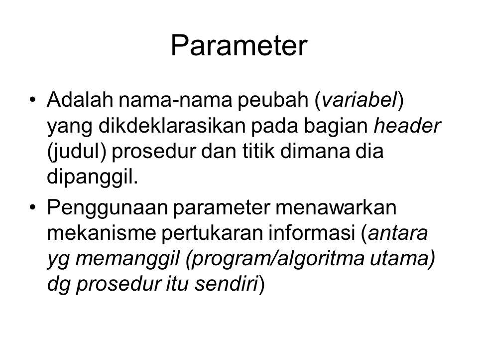 Parameter Adalah nama-nama peubah (variabel) yang dikdeklarasikan pada bagian header (judul) prosedur dan titik dimana dia dipanggil. Penggunaan param