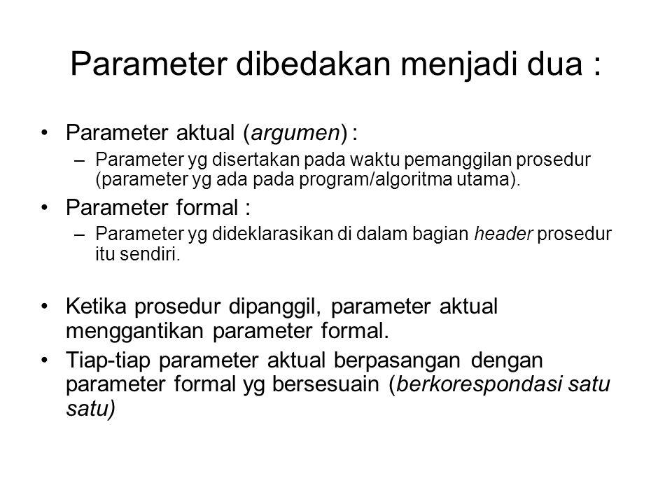 Parameter dibedakan menjadi dua : Parameter aktual (argumen) : –Parameter yg disertakan pada waktu pemanggilan prosedur (parameter yg ada pada program