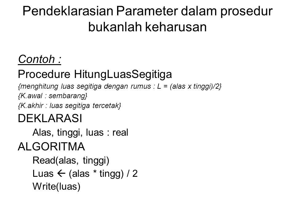 Pendeklarasian Parameter dalam prosedur bukanlah keharusan Contoh : Procedure HitungLuasSegitiga {menghitung luas segitiga dengan rumus : L = (alas x