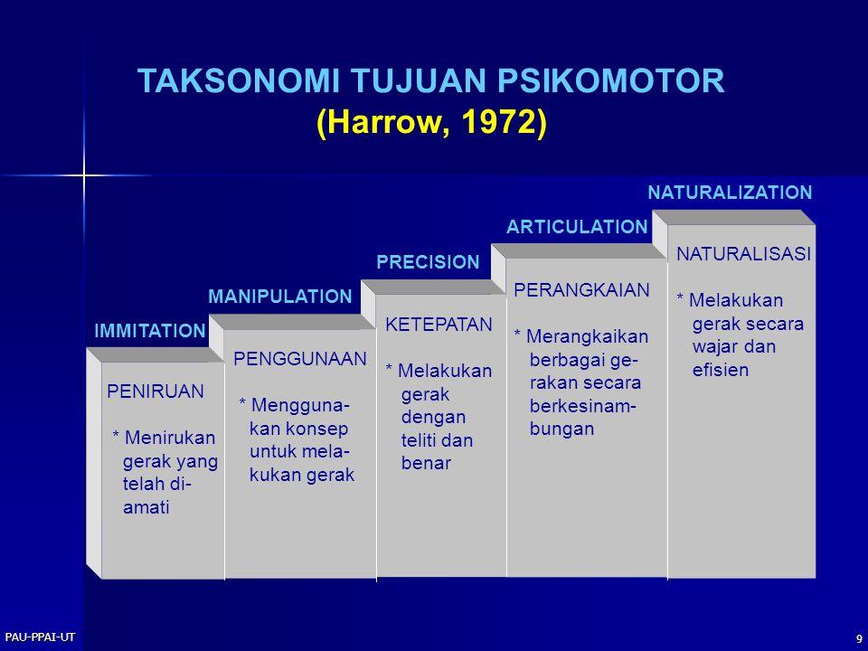 PAU-PPAI-UT 8   Mengidentifikasi (Identify)  Menyebutkan (Name)  Menjelaskan (Describe)  Membentuk (Construct)  Menyusun (Order)  Mendemonstras