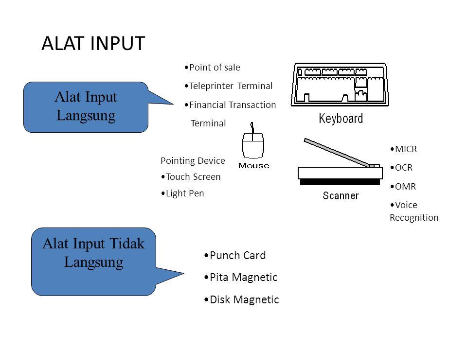 Piranti Masukan ( Input Device ) Input Device; perangkat keras komputer yang memungkinkan pemasukan data dalam sistem komputer Pengetikan Keyboard