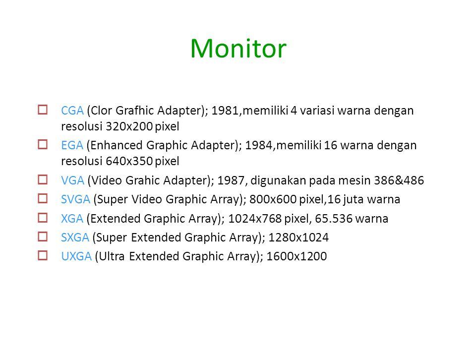 Monitor  CGA (Clor Grafhic Adapter); 1981,memiliki 4 variasi warna dengan resolusi 320x200 pixel  EGA (Enhanced Graphic Adapter); 1984,memiliki 16 w