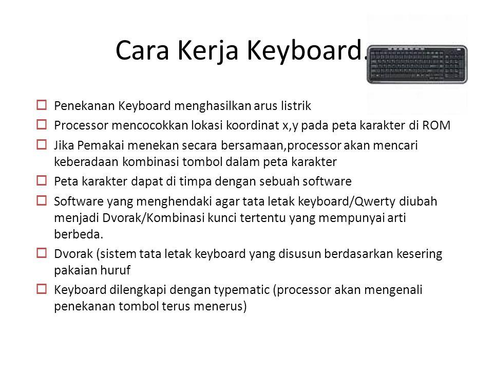 2.Handheld Jenis ini membutuhkan keterampilan yang lebih dari penggunanya.