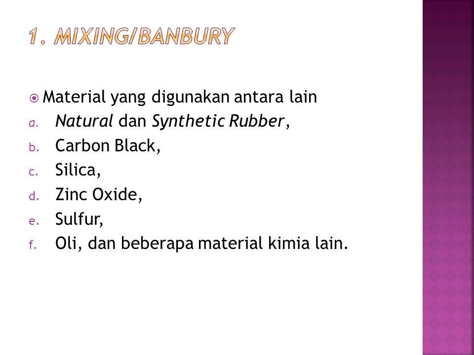  Material yang digunakan antara lain a. Natural dan Synthetic Rubber, b. Carbon Black, c. Silica, d. Zinc Oxide, e. Sulfur, f. Oli, dan beberapa mate