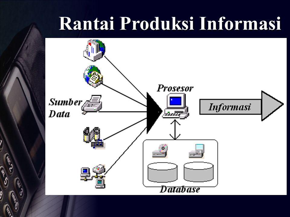 Rantai Produksi Informasi