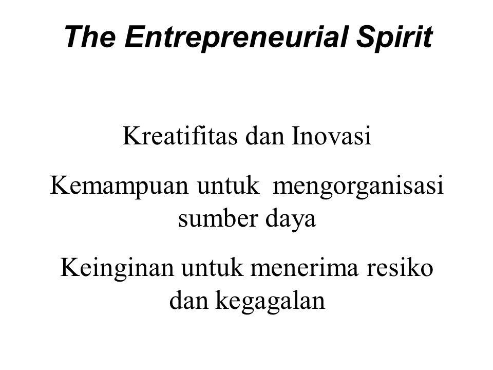 Kreatifitas dan Inovasi Kemampuan untuk mengorganisasi sumber daya Keinginan untuk menerima resiko dan kegagalan The Entrepreneurial Spirit