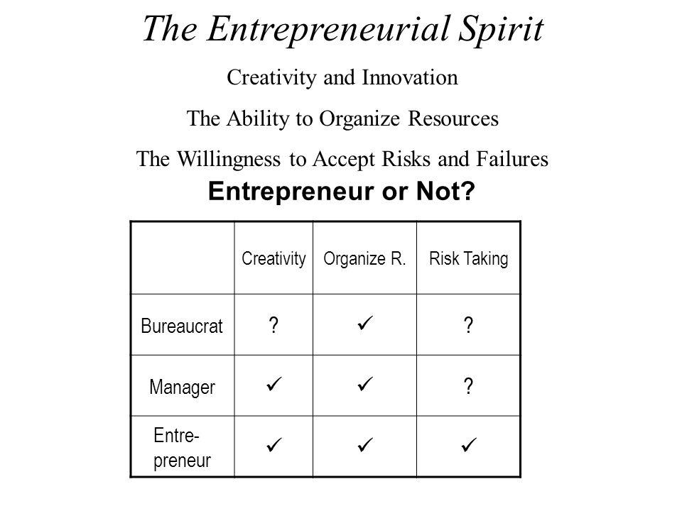 Entrepreneur or Not.CreativityOrganize R.Risk Taking Bureaucrat .