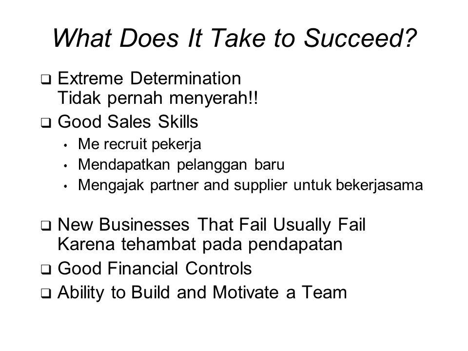 What Does It Take to Succeed. Extreme Determination Tidak pernah menyerah!.