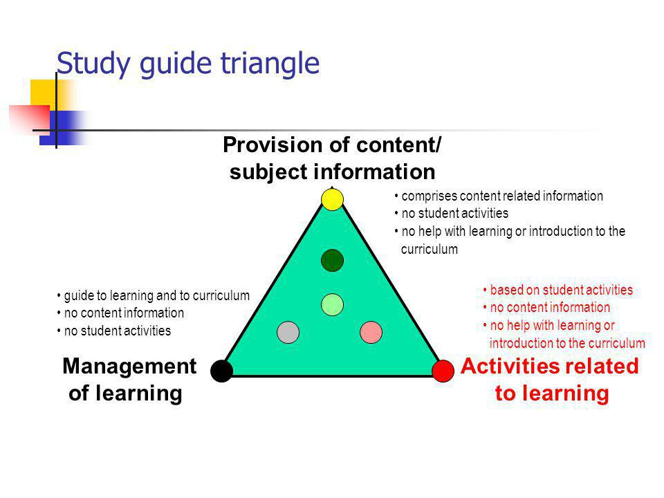 Study guide triangle Management of learning Activities related to learning Provision of content/ subject information based on student activities no co
