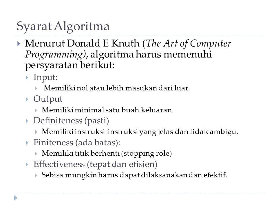 Syarat Algoritma  Menurut Donald E Knuth (The Art of Computer Programming), algoritma harus memenuhi persyaratan berikut:  Input:  Memiliki nol ata