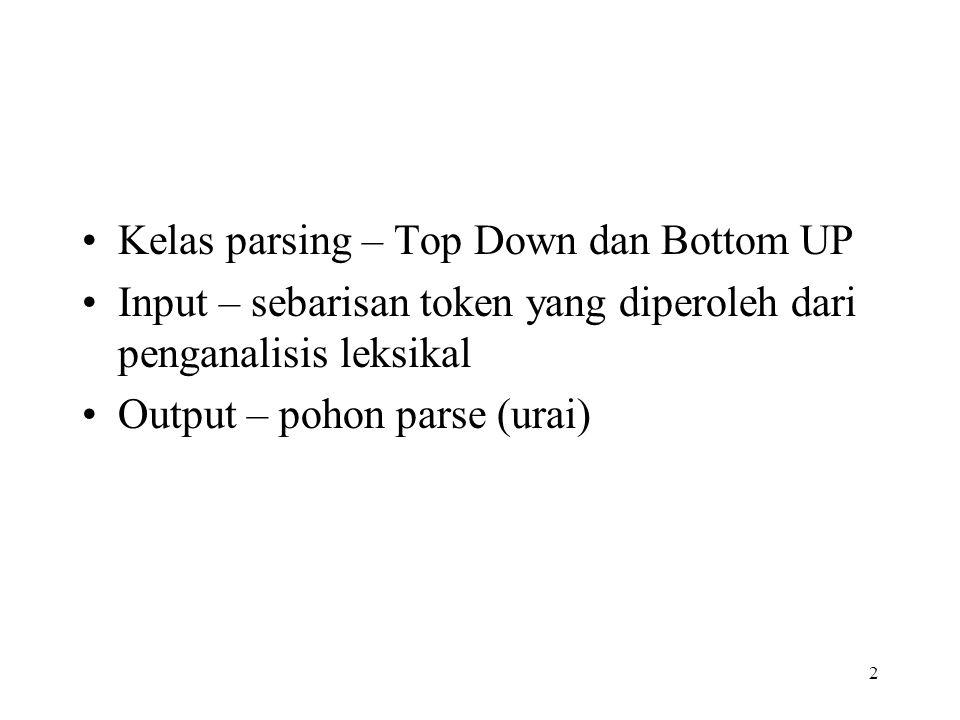 2 Kelas parsing – Top Down dan Bottom UP Input – sebarisan token yang diperoleh dari penganalisis leksikal Output – pohon parse (urai)