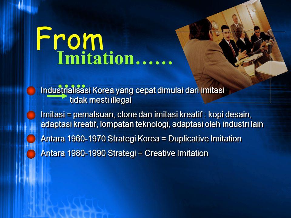 Imitation…… ….. From Industrialisasi Korea yang cepat dimulai dari imitasi tidak mesti illegal Imitasi = pemalsuan, clone dan imitasi kreatif : kopi d