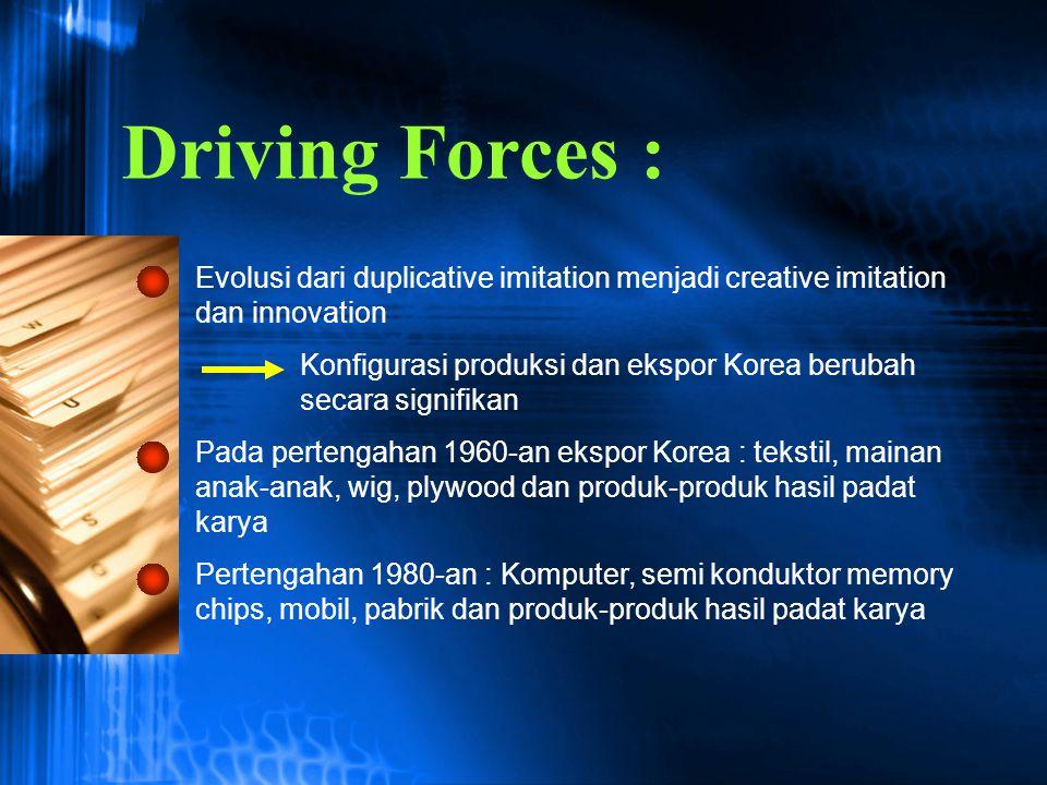 Driving Forces : Evolusi dari duplicative imitation menjadi creative imitation dan innovation Konfigurasi produksi dan ekspor Korea berubah secara sig