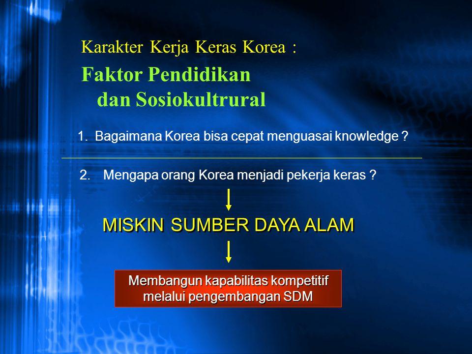 Karakter Kerja Keras Korea : 1. 1.Bagaimana Korea bisa cepat menguasai knowledge ? MISKIN SUMBER DAYA ALAM Membangun kapabilitas kompetitif melalui pe