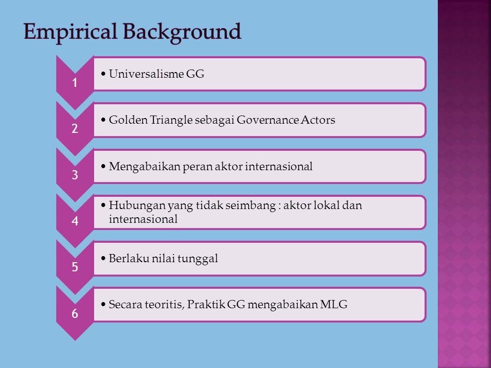 1 Universalisme GG 2 Golden Triangle sebagai Governance Actors 3 Mengabaikan peran aktor internasional 4 Hubungan yang tidak seimbang : aktor lokal dan internasional 5 Berlaku nilai tunggal 6 Secara teoritis, Praktik GG mengabaikan MLG