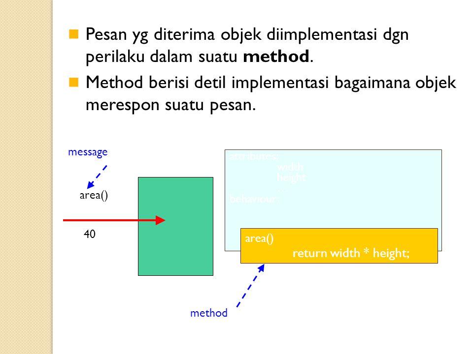 Pesan yg diterima objek diimplementasi dgn perilaku dalam suatu method. Method berisi detil implementasi bagaimana objek merespon suatu pesan. 40 area