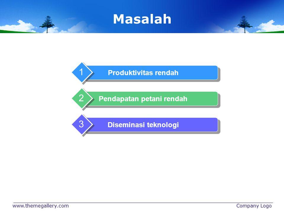 www.themegallery.com Company Logo Masalah Produktivitas rendah 1 Pendapatan petani rendah 2 Diseminasi teknologi 3