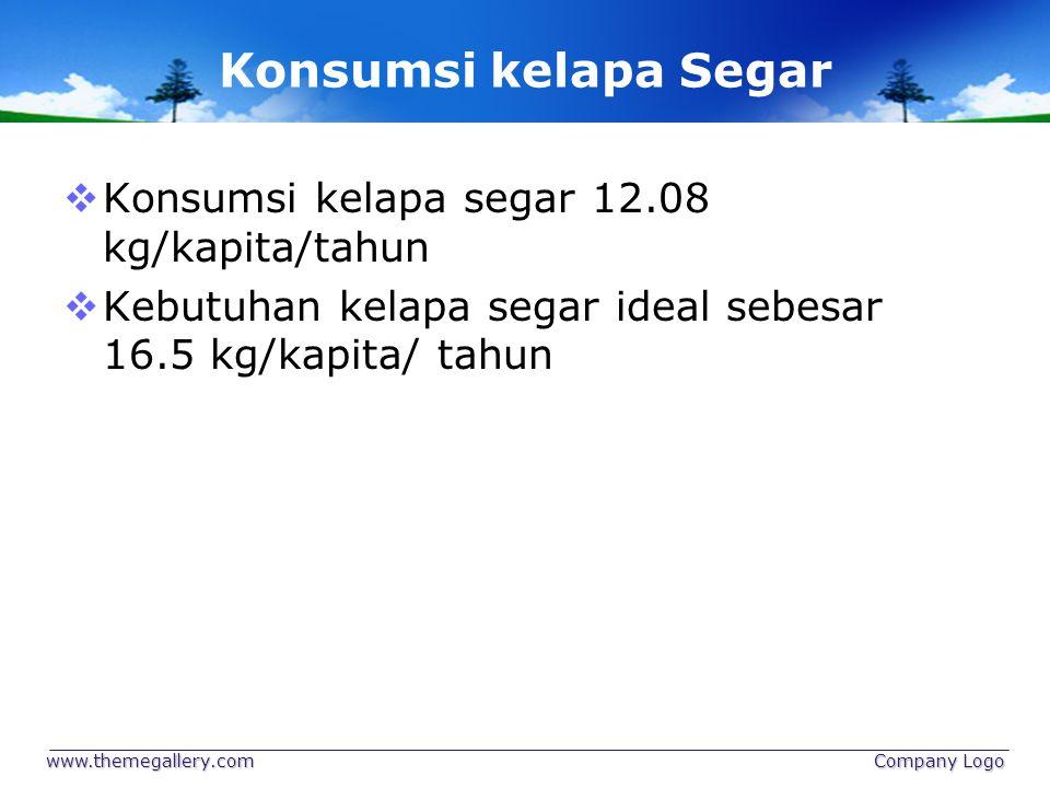 Konsumsi kelapa Segar  Konsumsi kelapa segar 12.08 kg/kapita/tahun  Kebutuhan kelapa segar ideal sebesar 16.5 kg/kapita/ tahun www.themegallery.com