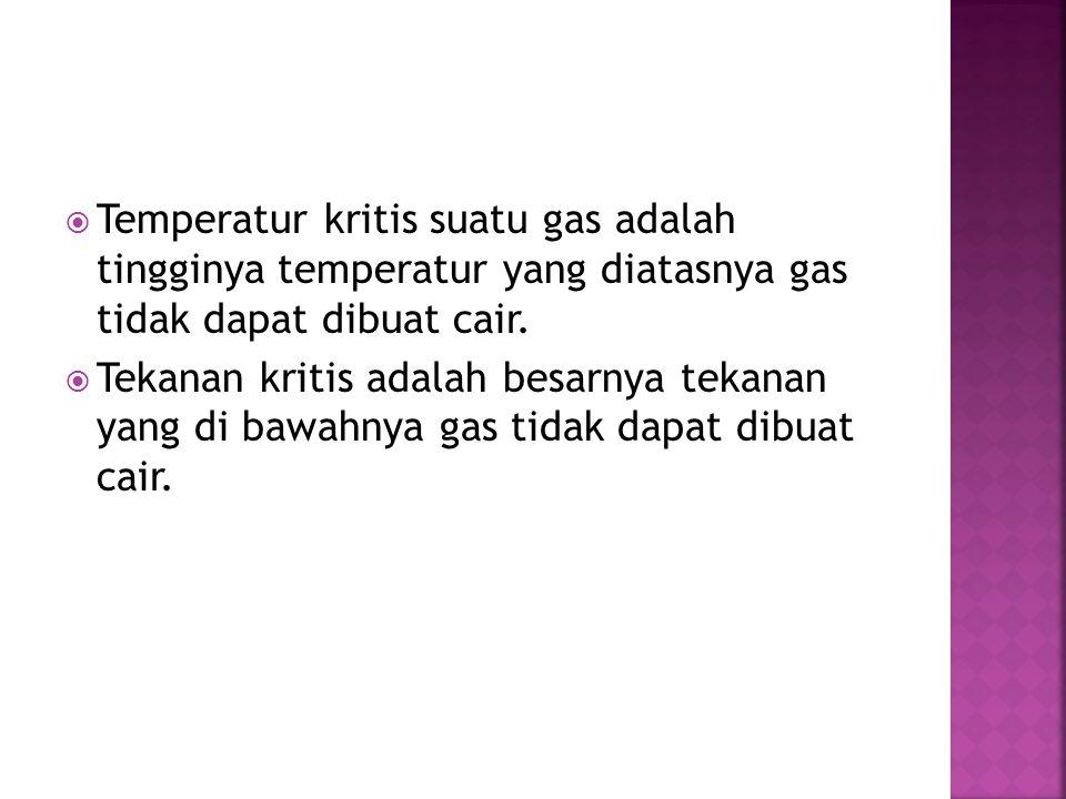  Temperatur kritis suatu gas adalah tingginya temperatur yang diatasnya gas tidak dapat dibuat cair.