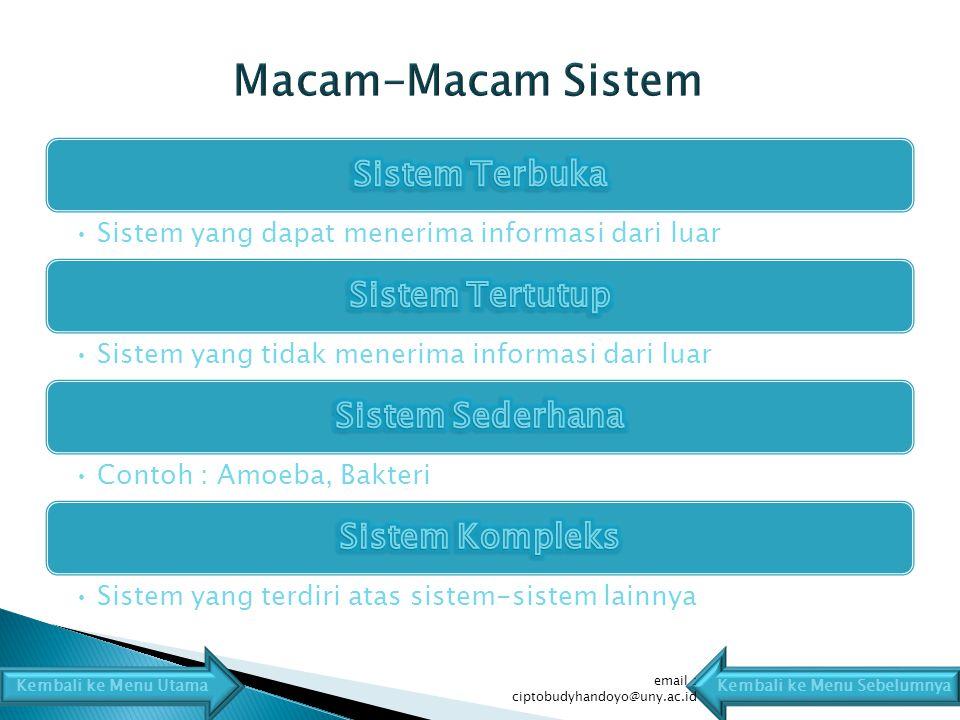Sistem yang dapat menerima informasi dari luar Sistem yang tidak menerima informasi dari luar Contoh : Amoeba, Bakteri Sistem yang terdiri atas sistem-sistem lainnya Kembali ke Menu UtamaKembali ke Menu Sebelumnya email : ciptobudyhandoyo@uny.ac.id