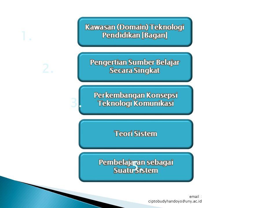 FUNGSI PENGELOLAAN PENDIDIKAN Organisasi Personalia FUNGSI PENGEMBANGAN PENDIDIKAN Riset-Teori Rancangan Produksi Evaluasi-Seleksi Logistik Pemanfaatan Penyebaran SUMBER BELAJAR Pesan Orang Bahan Peralatan Teknik Lingkungan ANAK DIDIK Kembali ke Menu UtamaKembali ke Menu Sebelumnya email : ciptobudyhandoyo@uny.ac.id