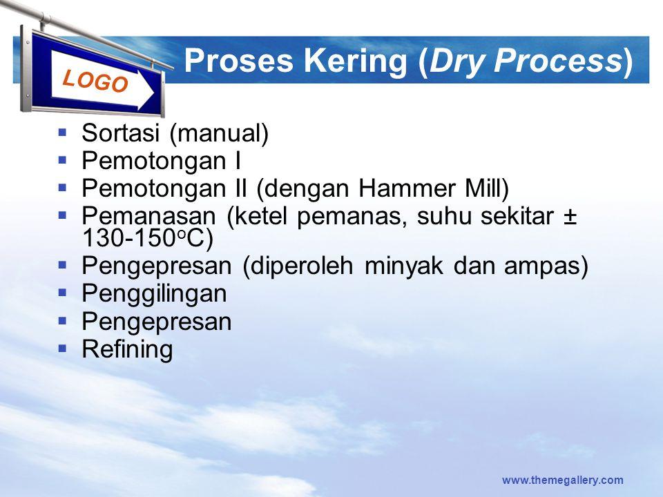 LOGO Proses Kering (Dry Process)  Sortasi (manual)  Pemotongan I  Pemotongan II (dengan Hammer Mill)  Pemanasan (ketel pemanas, suhu sekitar ± 130-150 o C)  Pengepresan (diperoleh minyak dan ampas)  Penggilingan  Pengepresan  Refining www.themegallery.com