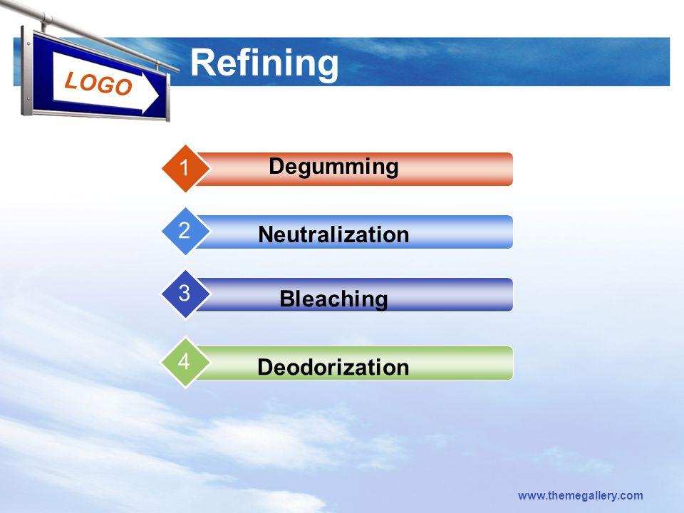 LOGO www.themegallery.com Refining Degumming 1 Neutralization 2 Bleaching 3 Deodorization 4