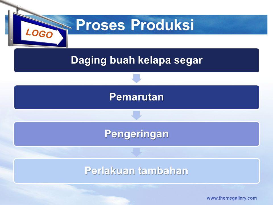 LOGO Proses Produksi www.themegallery.com Daging buah kelapa segar Pemarutan Pengeringan Perlakuan tambahan