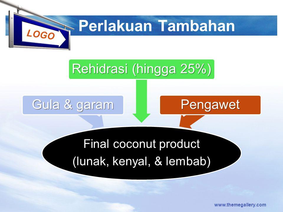 LOGO Perlakuan Tambahan www.themegallery.com Final coconut product (lunak, kenyal, & lembab) Gula & garam Rehidrasi (hingga 25%) Pengawet