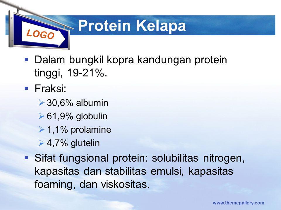 LOGO Protein Kelapa  Dalam bungkil kopra kandungan protein tinggi, 19-21%.