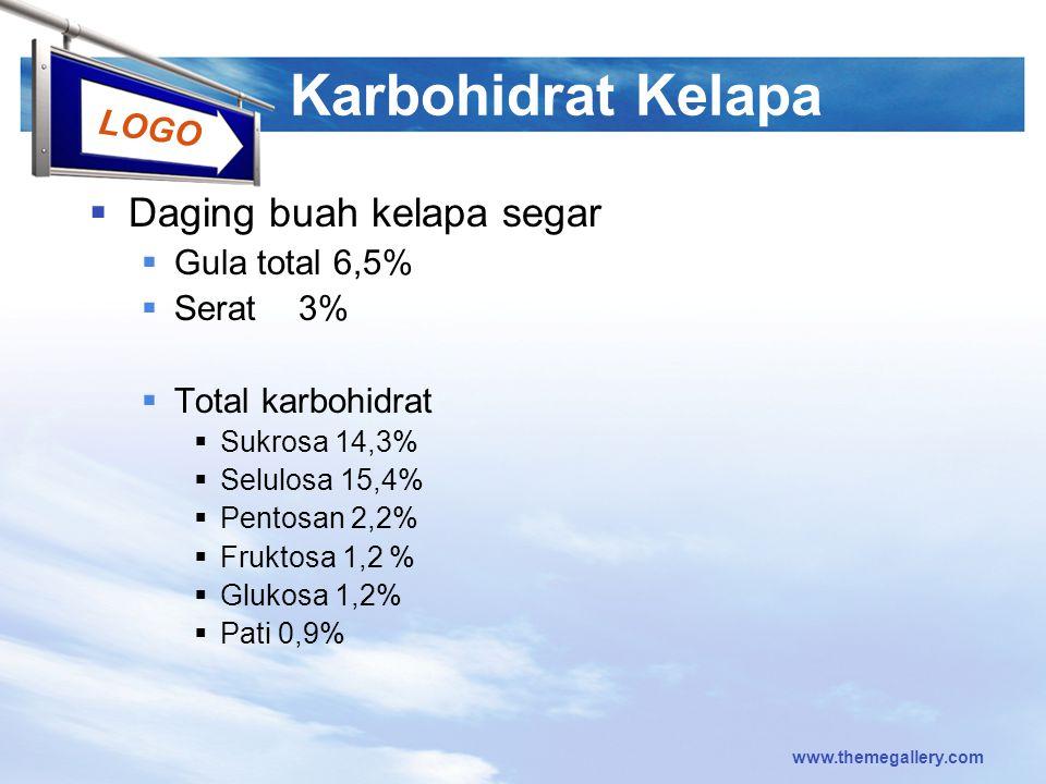 LOGO Karbohidrat Kelapa  Daging buah kelapa segar  Gula total 6,5%  Serat3%  Total karbohidrat  Sukrosa 14,3%  Selulosa 15,4%  Pentosan 2,2%  Fruktosa 1,2 %  Glukosa 1,2%  Pati 0,9% www.themegallery.com