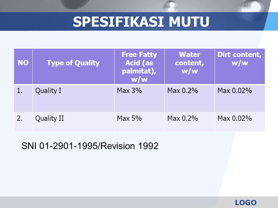 LOGO SPESIFIKASI MUTU NOType of Quality Free Fatty Acid (as palmitat), w/w Water content, w/w Dirt content, w/w 1.Quality IMax 3%Max 0.2%Max 0.02% 2.Q