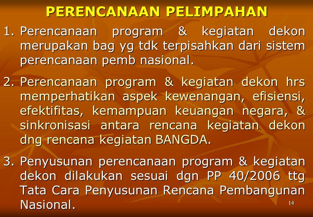 13 URUSAN PEMERINTAHAN YG DAPAT DIDEKONSENTRASIKAN 1. URS PEM yg menurut PP 38/2007 ditetapkan sbg URS PEM (Pusat). 2. Dijabarkan dlm bentuk program &