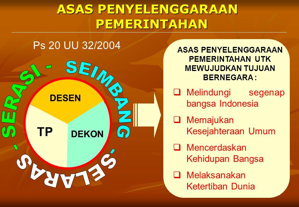 1 DESEN DEKON TP ASAS PENYELENGGARAAN PEMERINTAHAN Ps 20 UU 32/2004 ASAS PENYELENGGARAAN PEMERINTAHAN UTK MEWUJUDKAN TUJUAN BERNEGARA :  Melindungi segenap bangsa Indonesia  Memajukan Kesejahteraan Umum  Mencerdaskan Kehidupan Bangsa  Melaksanakan Ketertiban Dunia