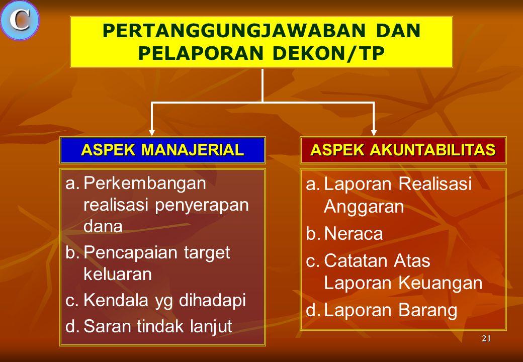 20 1.Penghentian URS PEM yg telah ditugaskan dpt dilakukan karena adanya perubahan kebijakan, tdk sejalan dgn ketentuan, & usulan dari penerima penuga