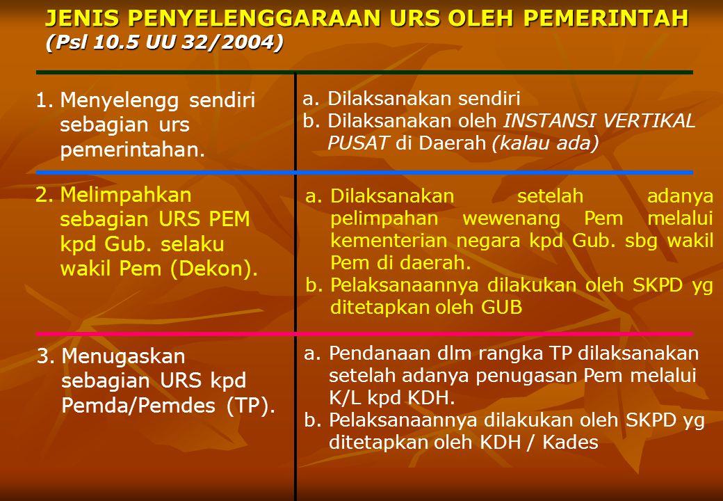JENIS PENYELENGGARAAN URS OLEH PEMERINTAH JENIS PENYELENGGARAAN URS OLEH PEMERINTAH (Psl 10.5 UU 32/2004) (Psl 10.5 UU 32/2004) a.Dilaksanakan sendiri b.Dilaksanakan oleh INSTANSI VERTIKAL PUSAT di Daerah (kalau ada) 1.Menyelengg sendiri sebagian urs pemerintahan.