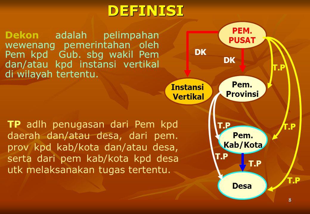 8 Dekon adalah pelimpahan wewenang pemerintahan oleh Pem kpd Gub.