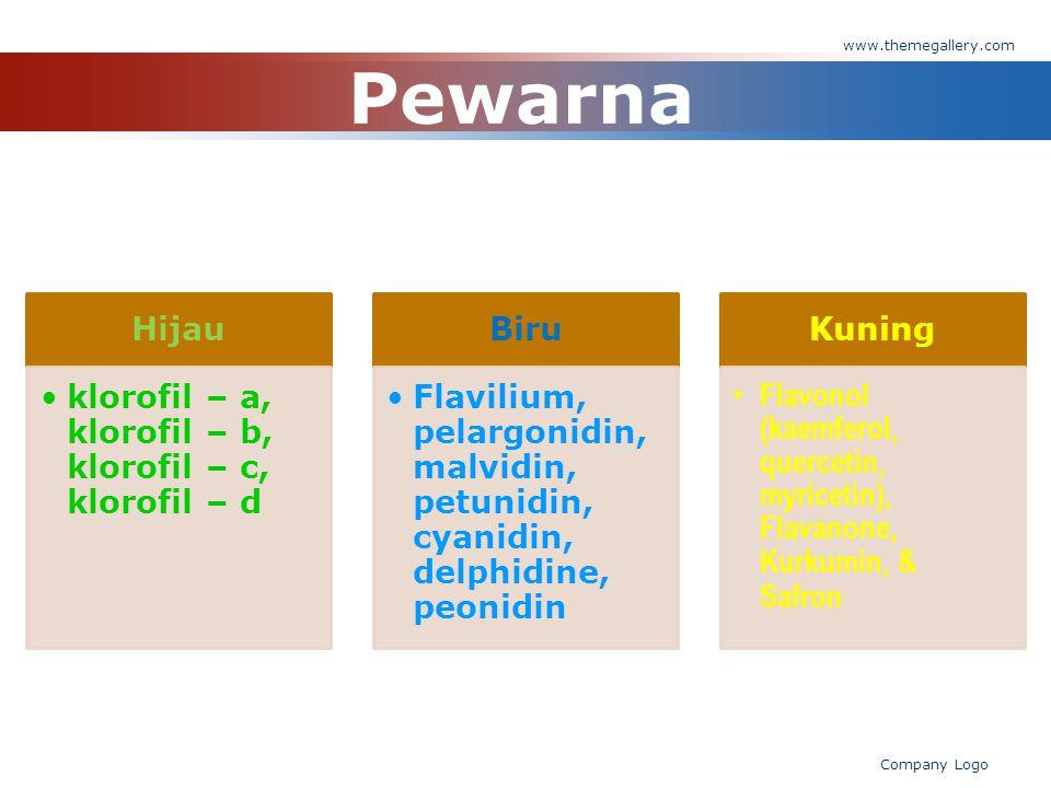 Pewarna Hijau klorofil – a, klorofil – b, klorofil – c, klorofil – d Biru Flavilium, pelargonidin, malvidin, petunidin, cyanidin, delphidine, peonidin