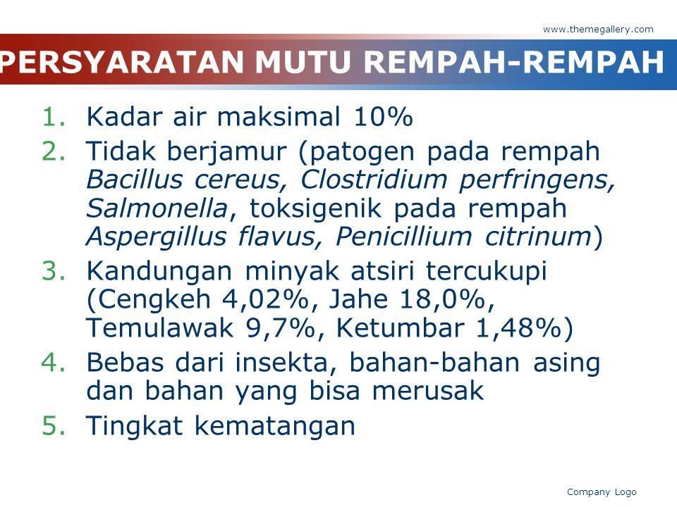 PERSYARATAN MUTU REMPAH-REMPAH 1.Kadar air maksimal 10% 2.Tidak berjamur (patogen pada rempah Bacillus cereus, Clostridium perfringens, Salmonella, to