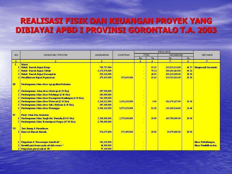 REALISASI FISIK DAN KEUANGAN PROYEK YANG DIBIAYAI APBD I PROVINSI GORONTALO T.A. 2003