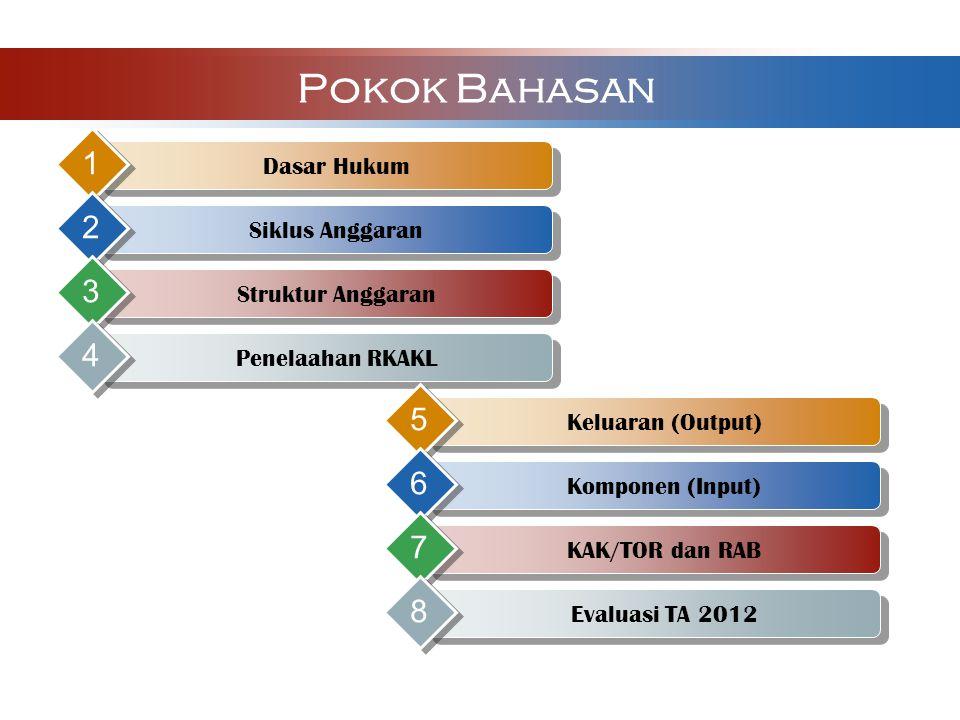 Pokok Bahasan Dasar Hukum 1 Siklus Anggaran 2 Struktur Anggaran 3 Penelaahan RKAKL 4 Keluaran (Output) 5 Komponen (Input) 6 KAK/TOR dan RAB 7 Evaluasi