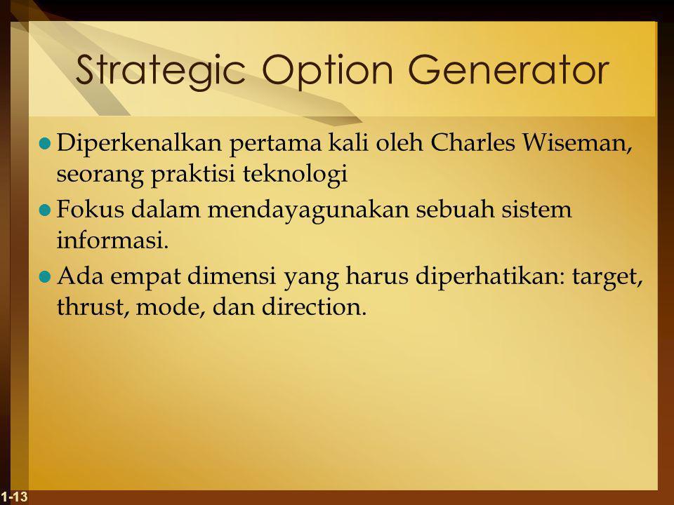 Strategic Option Generator Diperkenalkan pertama kali oleh Charles Wiseman, seorang praktisi teknologi Fokus dalam mendayagunakan sebuah sistem informasi.